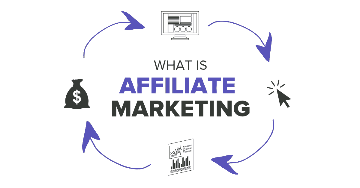 Make Money on the road with affiliate marketing