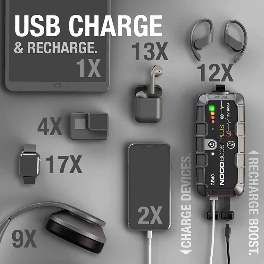 usb charge for camping off grid